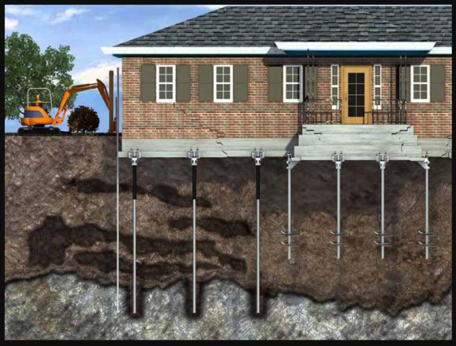 6 Benefits of House Foundation Repair | Latest World News ...